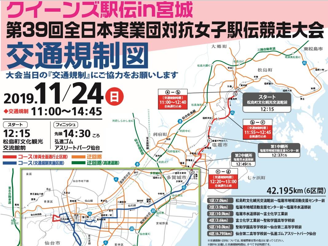 2019 クイーンズ 駅伝