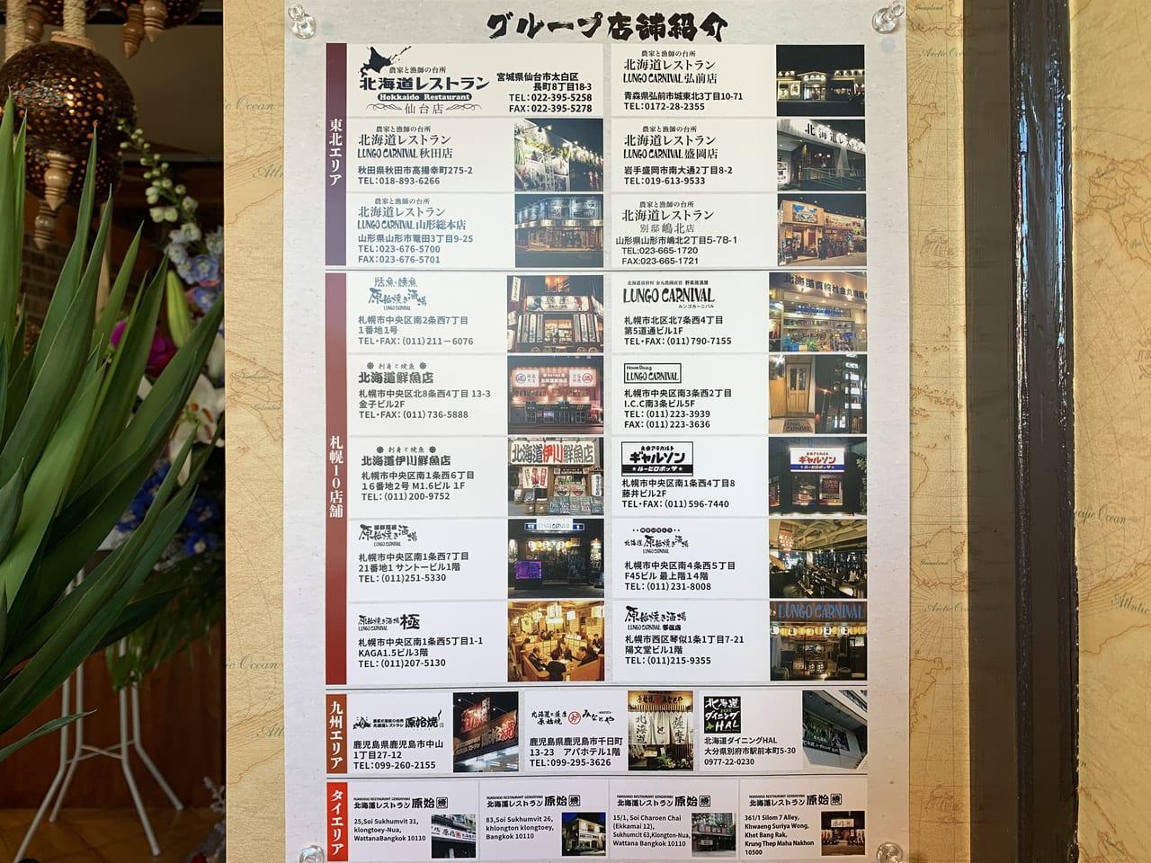 北海道レストラン店舗一覧