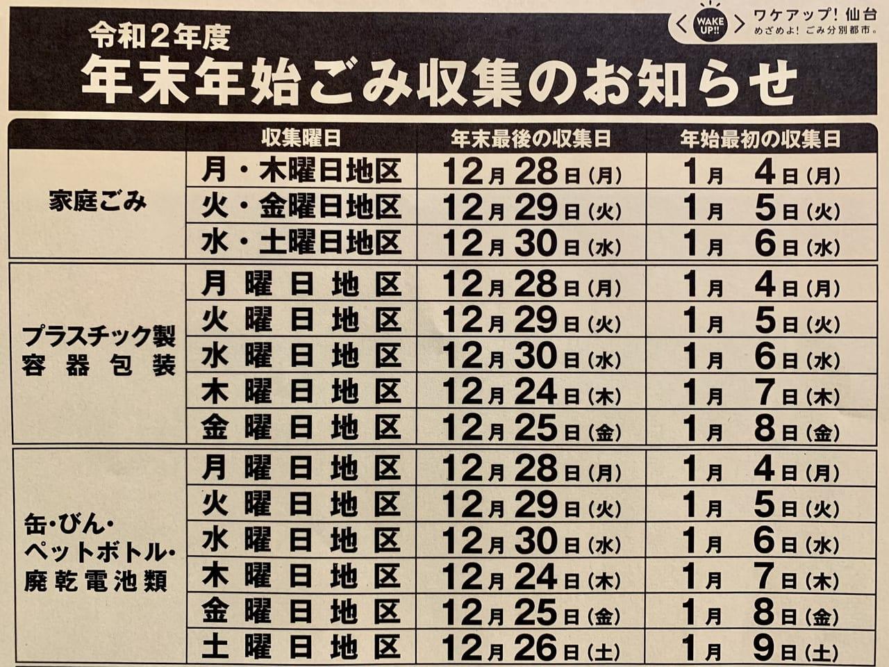 収集 豊田 市 日 ゴミ